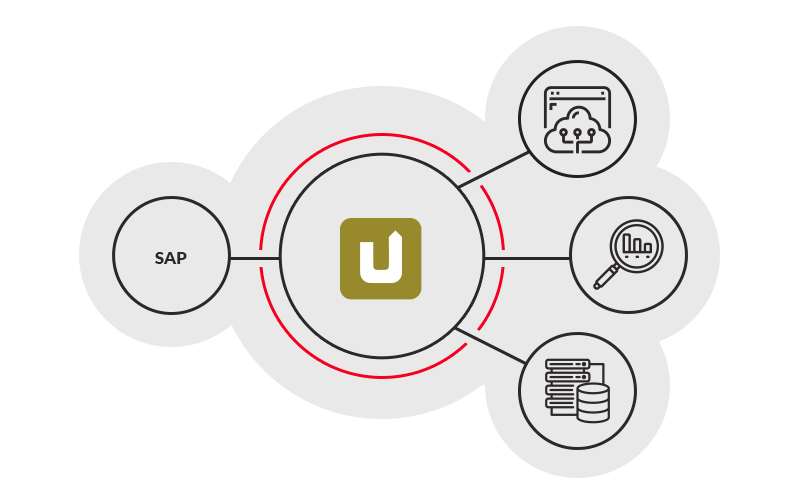 Xtract Universal - for seamless SAP integration into target environments